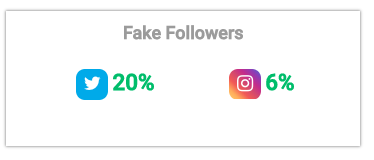 Fake Followers BrandMe Influencers