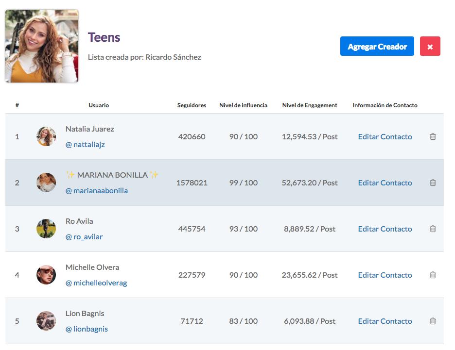 Listado de Influencers BrandMe