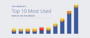 Los-Emojis-Más-Utilizados-En-Facebook-BrandMe