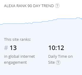 Reddit-Estadísticas-Alexa-BrandME