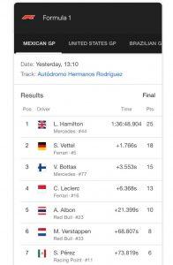 Resultados-Gran-Premio-De-México-2019-Fórmula-1-Posiciones-Google-BrandMe-Influencer-Marketing