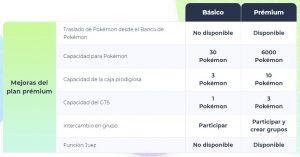 Pokémon-Home-Lllega-A-iOS-Y-Android-BrandMe-Influencer-Marketing-1