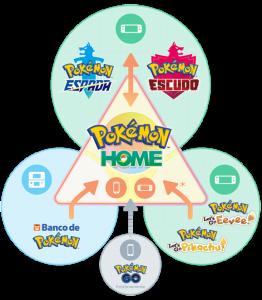 Pokémon-Home-Lllega-A-iOS-Y-Android-BrandMe-Influencer-Marketing-2