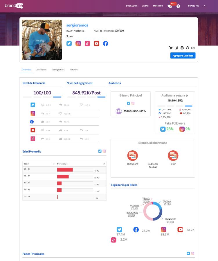 BrandMe Talent Profile Metrics