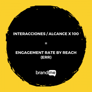Diferencia-Entre-Alcance-E-Impresiones-En-Facebook-E-Instagram-BrandMe-Influencer-Marketing-3