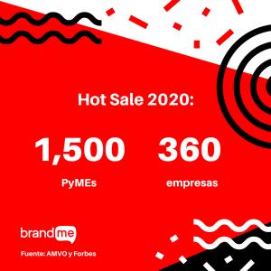 Hot-Sale-2020-cuándo-es-qué-marcas-participan-y-cómo-cazar-las-mejores-ofertas-BrandMe-Shop-3