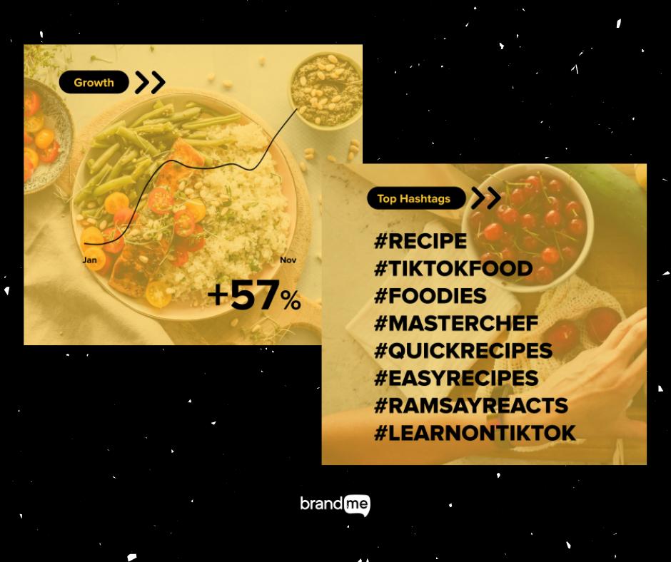 cocina-tiktok-2021-brandme-influencer-marketing