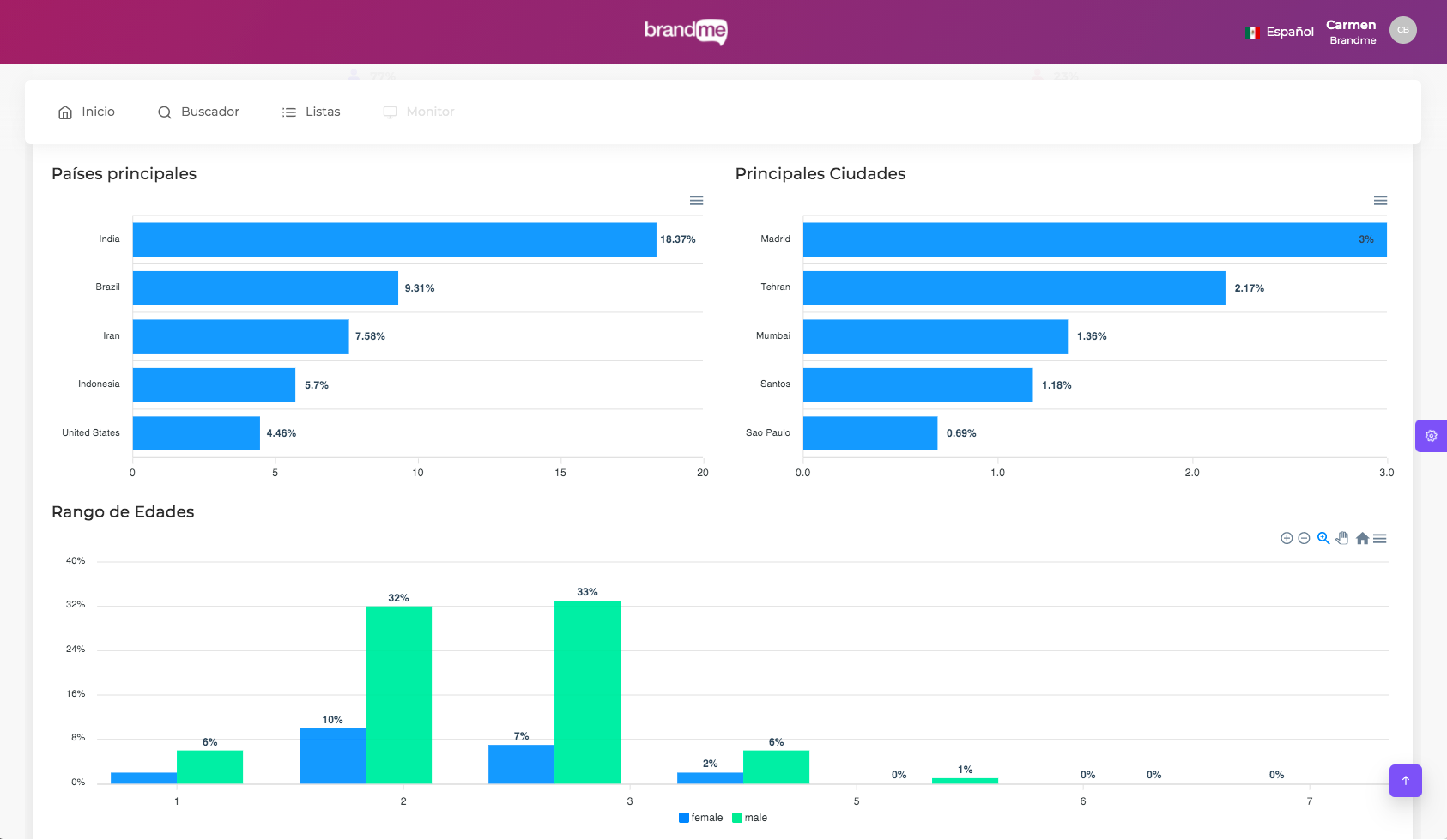 Cómo-elegir-influencers-analizador-de-BrandMe-audiencia