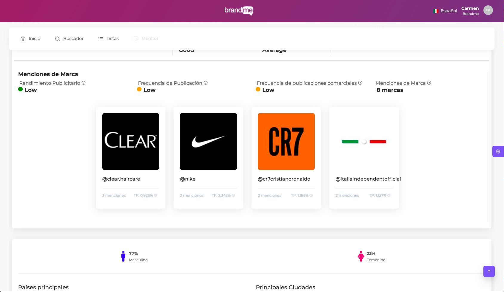 Cómo-elegir-influencers-analizador-de-BrandMe-colaboraciones-con-marcas
